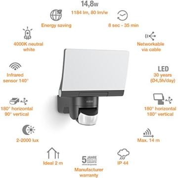 Steinel LED-Strahler XLED Home 2 graphit, Flutlicht, schwenkbar, 14.8 W, 140° Bewegungsmelder, 14m Reichweite, 1184 lm - 7