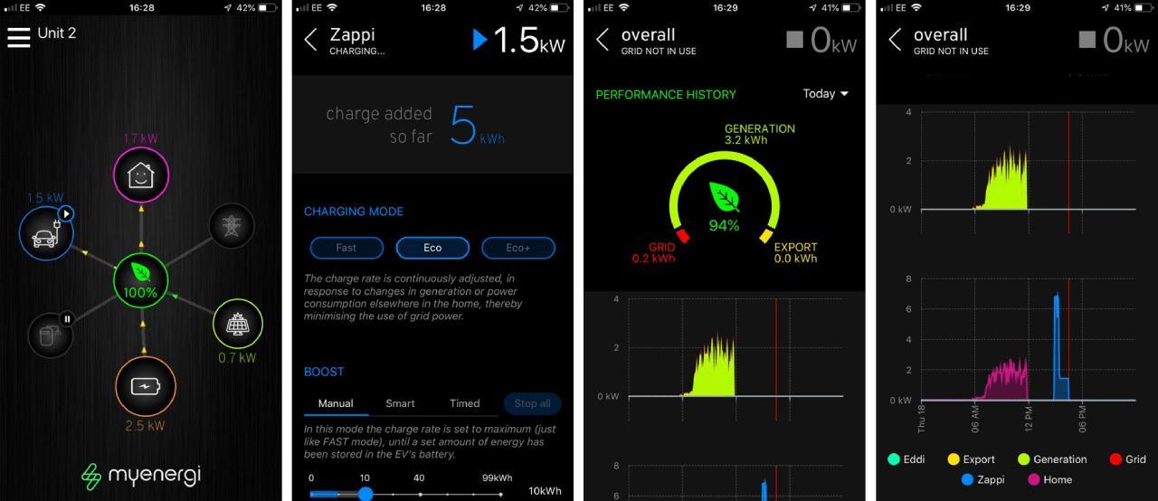 myenergi-hub-zappi-App